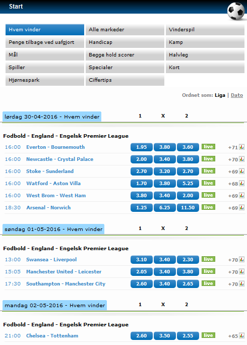 odds_premier_league